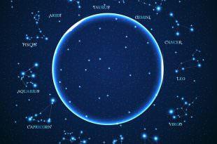 Le 12 costellazioni dello Zodiaco